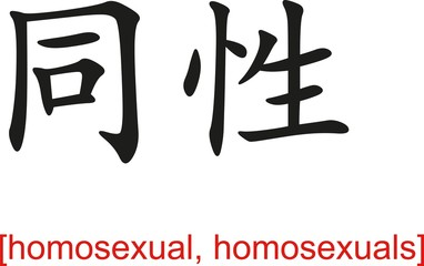 Chinese Sign for homosexual, homosexuals