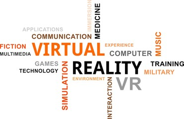 word cloud - virtual reality