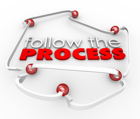 Follow the Process Words Connected Steps Instructions Procedure