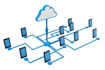 Cloud computing device