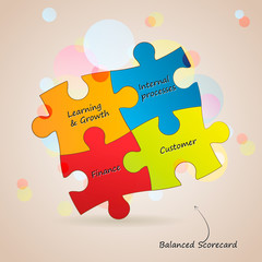 Conceptual puzzle diagram. Balanced scorecard.