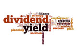 Dividend yield word cloud poster