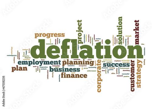 Deflation word cloud