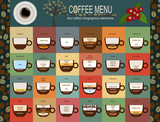 Fototapety The coffee menu infographics, set elements for creating your own