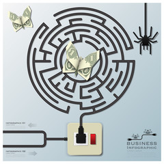 Maze Spider Web With Money Butterfly Electric Wire Line Business