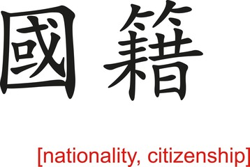 Chinese Sign for nationality, citizenship