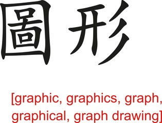 Chinese Sign for graphic, graphics, graph,  graph drawing