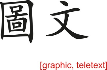 Chinese Sign for graphic, teletext