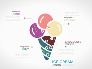Infographic template with ice cream made