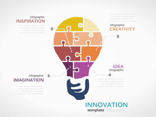 Innovation infographic template with light bulb