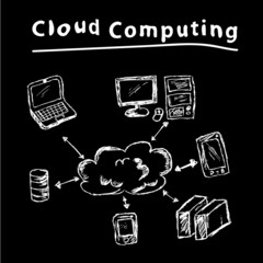 Hand draw sketch, cloud computing