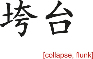 Chinese Sign for collapse, flunk