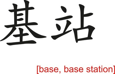 Chinese Sign for base, base station