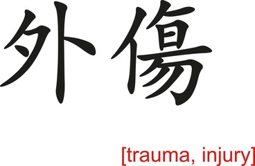 Chinese Sign for trauma, injury