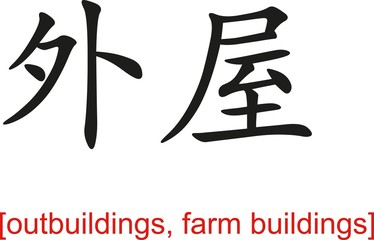 Chinese Sign for outbuildings, farm buildings