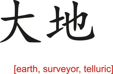 Chinese Sign for earth, surveyor, telluric