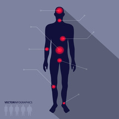 Man silhouette, pain point. Vector medical infographics