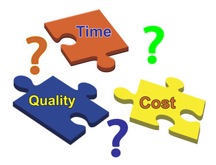 Time, Cost and Quality, do they really fit together?