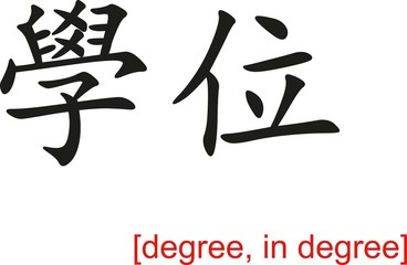 Chinese Sign for degree, in degree