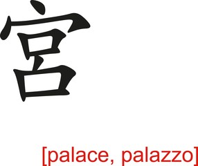 Chinese Sign for palace, palazzo