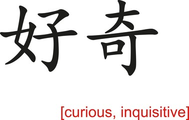 Chinese Sign for curious, inquisitive