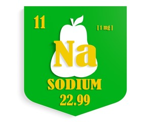 pear nutrition value description like chemistry element sodium