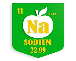 apple nutrition value description like chemistry element sodium