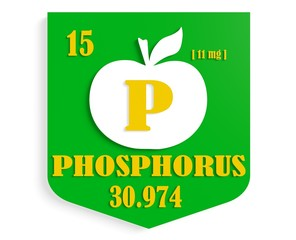 apple nutrition value description like chemistry element phospho