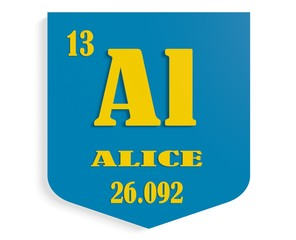 name alice on shield instead chemical element