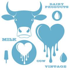 Milk. Cow