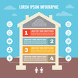Infographic Business Concept - House Illustration in Flat Style - 67267267
