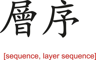 Chinese Sign for sequence, layer sequence