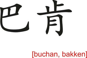 Chinese Sign for buchan, bakken