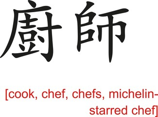 Chinese Sign for cook, chef, chefs, michelin-starred chef