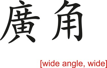 Chinese Sign for wide angle, wide
