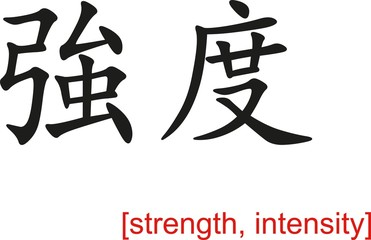 Chinese Sign for strength, intensity