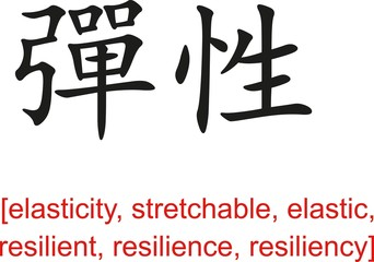Chinese Sign for elasticity, stretchable, elastic, resilient