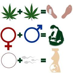 Medical arithmetic