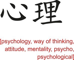 Chinese Sign for psychology,attitude, mentality, psychological