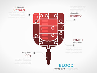 Blood concept infographic template with perfusion