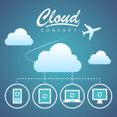 Cloud concept communication and devices