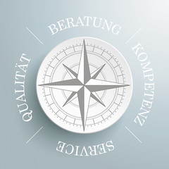 Compass Consulting Service Quality Expertise
