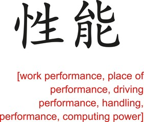 Chinese Sign for work performance, place of performance