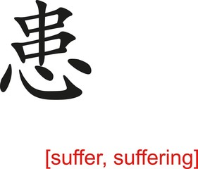 Chinese Sign for suffer, suffering
