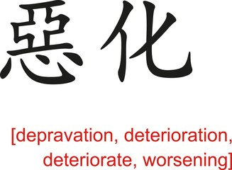 Chinese Sign for depravation, deterioration,  worsening