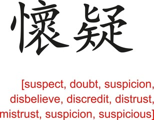 Chinese Sign for suspect, doubt, suspicion,disbelieve,discredit