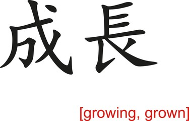 Chinese Sign for growing, grown