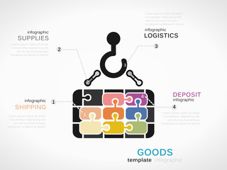Goods concept infographic template with supplies