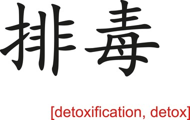 Chinese Sign for detoxification, detox