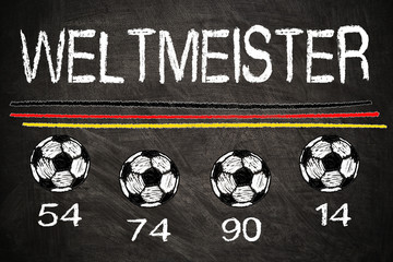 Weltmeister 54 74 90 14